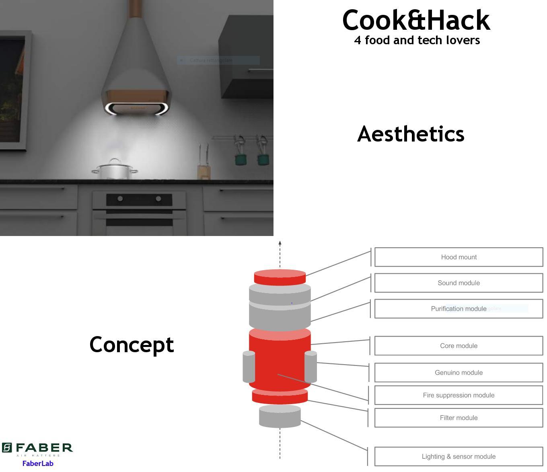 Cook & Hack