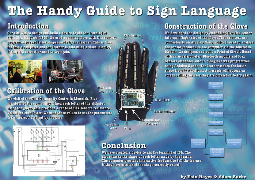 The Handy Guide To Sign Language