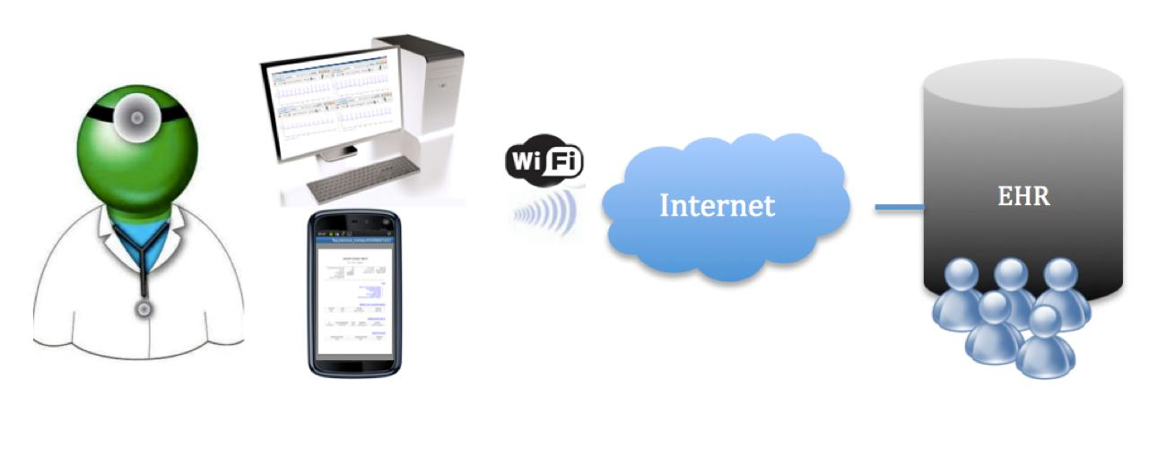 An intelligent monitoring system for mobile devices