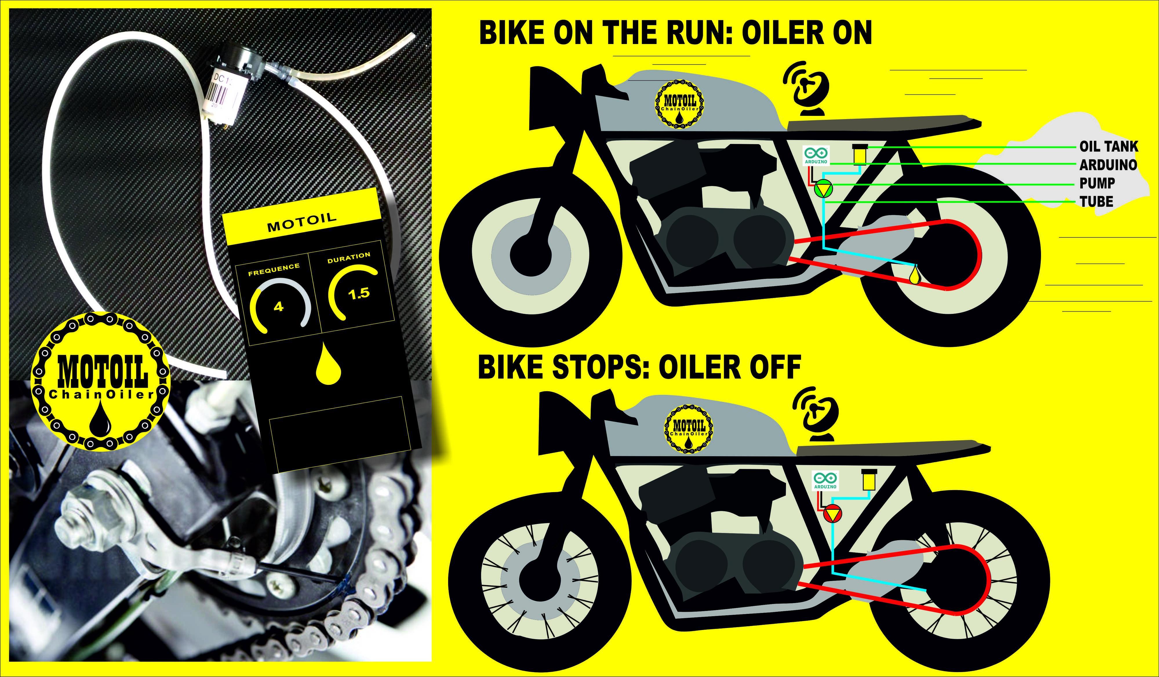 MOTOIL- Chain Oiler