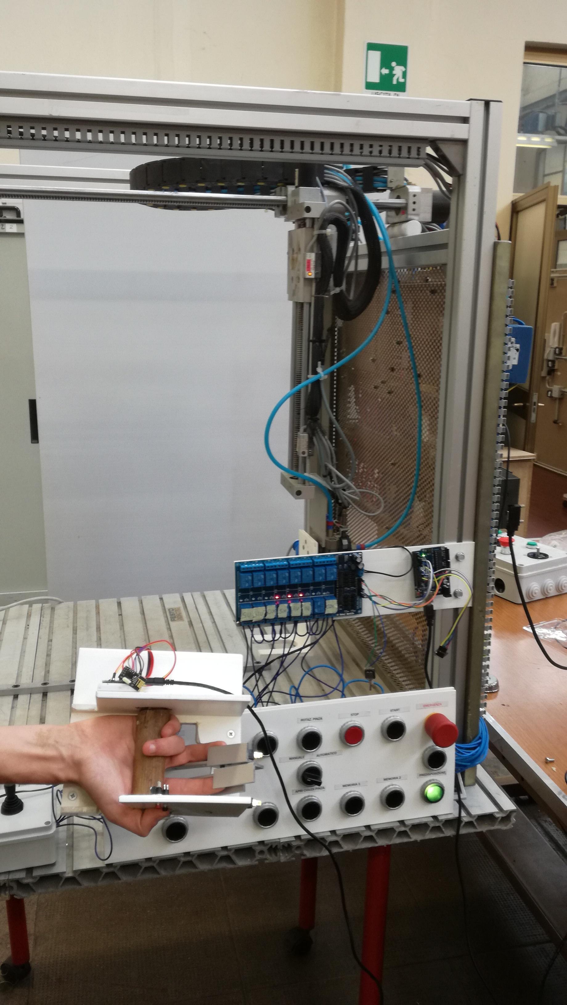 URC Universal Remote Controller
