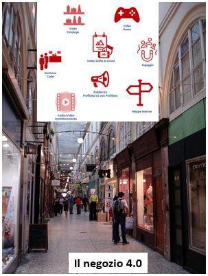 Il negozio 4.0: come potenziare il punto vendita tradizionale con le nuove tecnologie digitali 4.0 – descrizione delle tecnologie per i gestori di un negozio